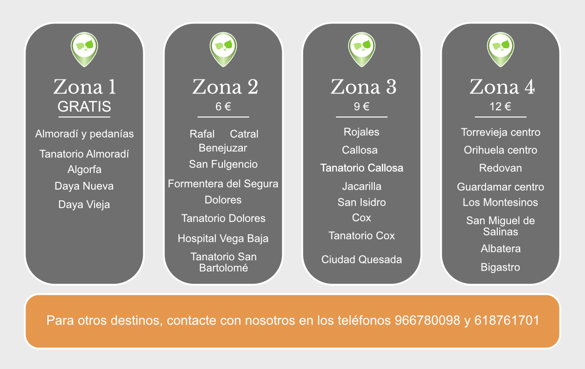 La Pérgola Floristería Almoradí Zonas para entrega 2