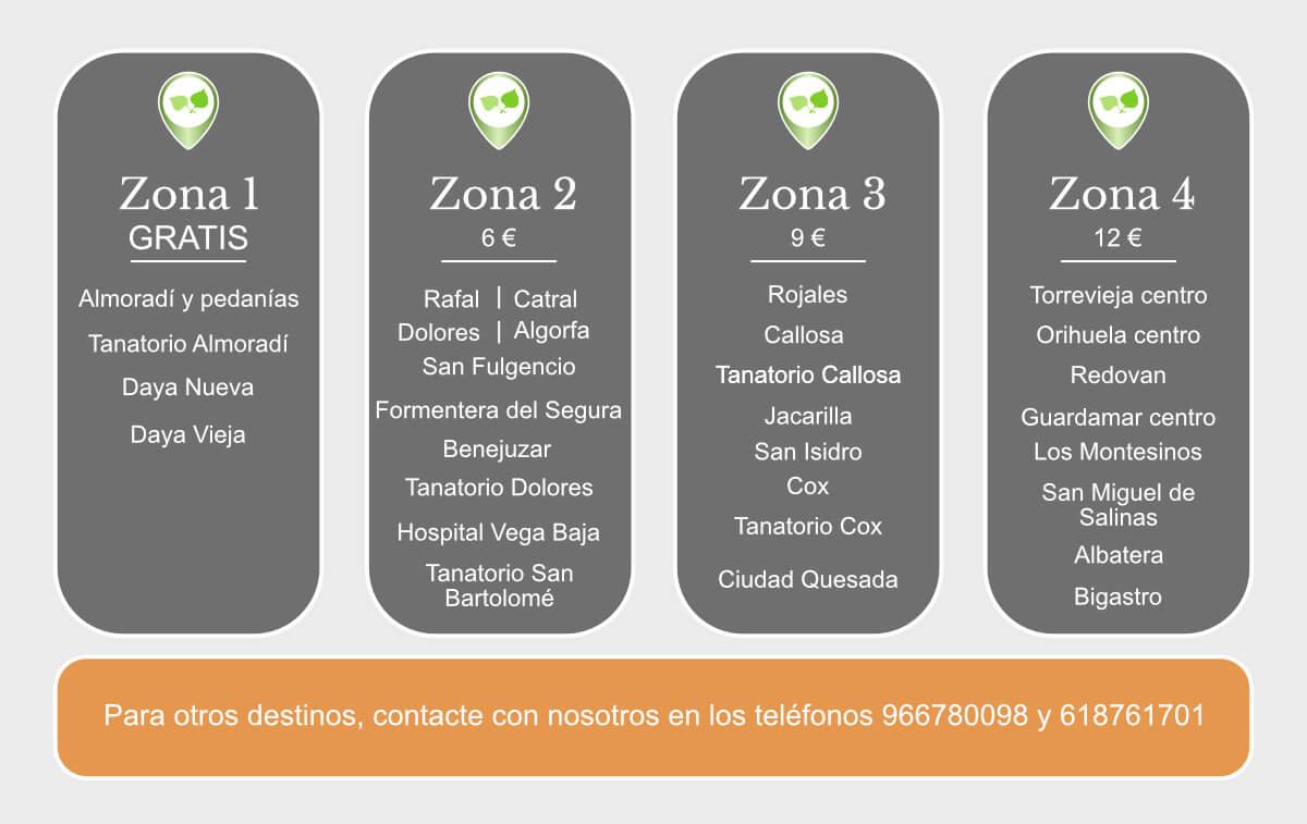 La Pérgola Floristería Almoradí Zonas para entrega 3